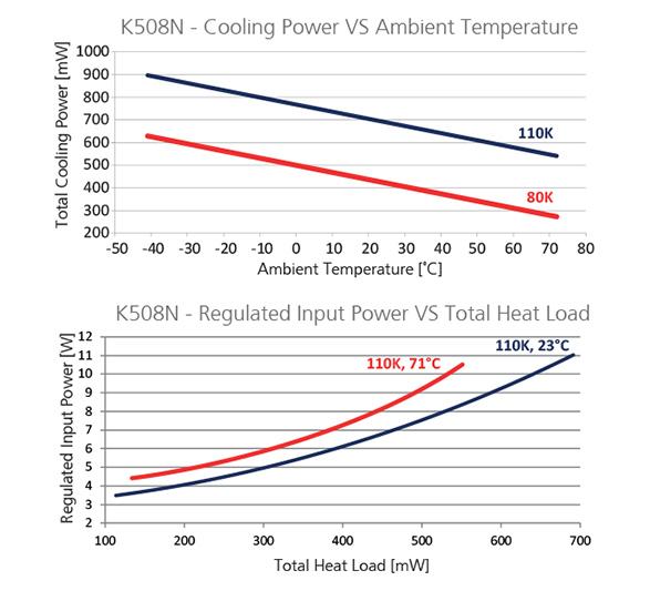Graph-K508N1_4CF