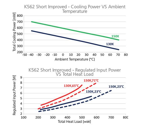 Graph-K562SI