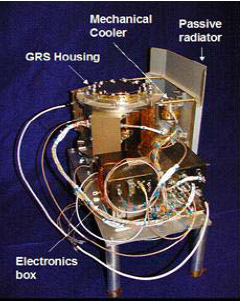 Thermal Design and Performance of the Gamma-Ray Spectrometer for the MESSENGER Spacecraft